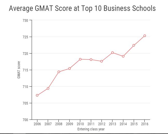 GMAT1
